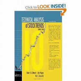 Technical analysis of stock trends magee edwards