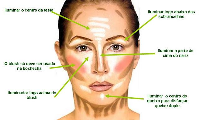 Como usar o iluminador e p bronzeador tudo de maquiagem - Como se aplica el microcemento paso a paso ...