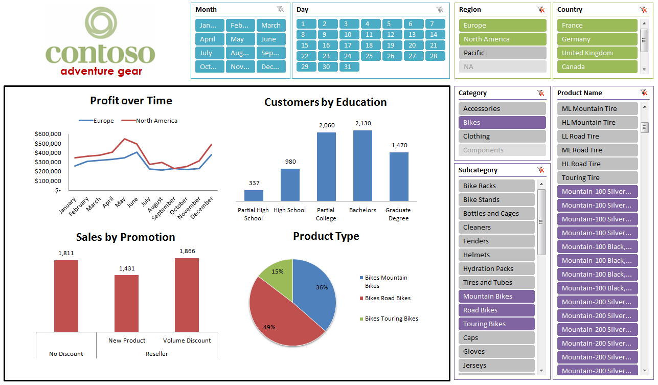 Ediblewildsus  Splendid Hasan Excel With Fair Learning Excel  The Reason For Making It So Complicated With Charming Exponential Excel Also Excel Workdays In Addition Multiple Bar Chart Excel And Word To Excel Converter Online Without Email As Well As Visual Basic Excel  Additionally Free Construction Cost Estimate Excel Template From Hasanexcelblogspotcom With Ediblewildsus  Fair Hasan Excel With Charming Learning Excel  The Reason For Making It So Complicated And Splendid Exponential Excel Also Excel Workdays In Addition Multiple Bar Chart Excel From Hasanexcelblogspotcom