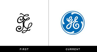 évolution du logo general electric