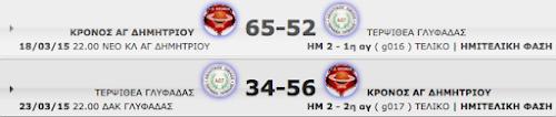 Στον τελικό ο Κρόνος Αγ. Δημ. 56-34 την Τερψιθέα Γλυφάδας (2-0 νίκες)