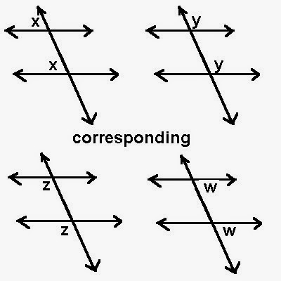 Corresponding Angles Examples Corresponding Angles Are When