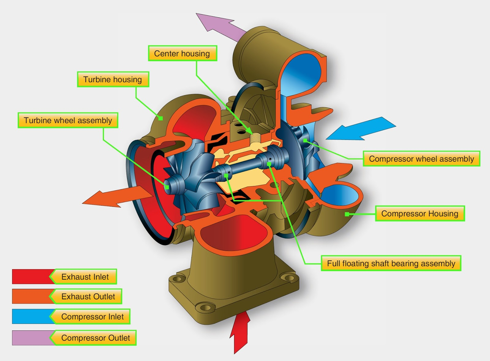 piston cutaway diagram  piston  free engine image for user