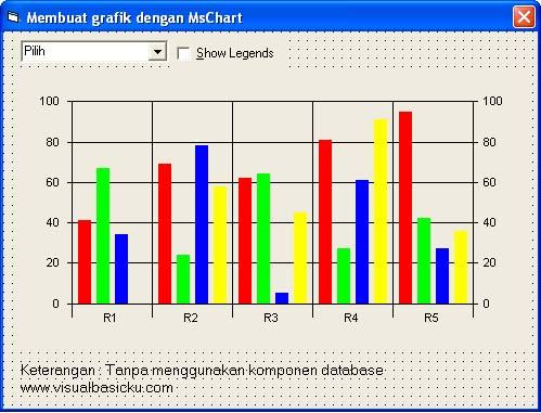 Membuat grafik dengan mschart di vb6