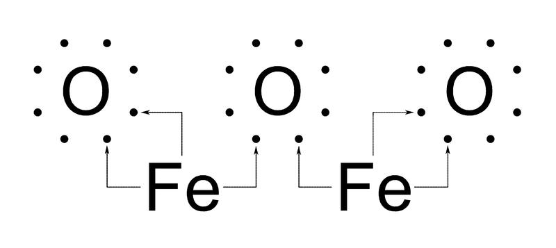 Formulas Quimicas Inorganicas en Quimica Inorganica Para