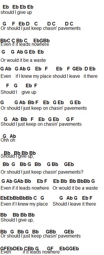 Flute Sheet Music: Chasing Pavements
