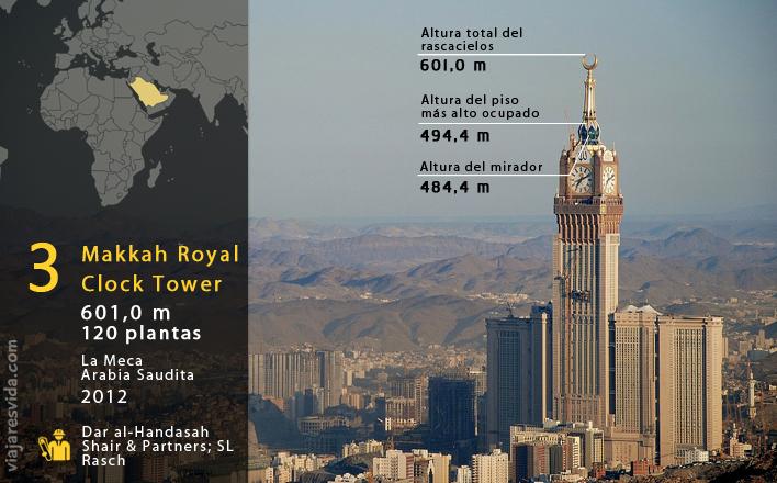 Viajaresvida - Makkah Royal Clock Tower