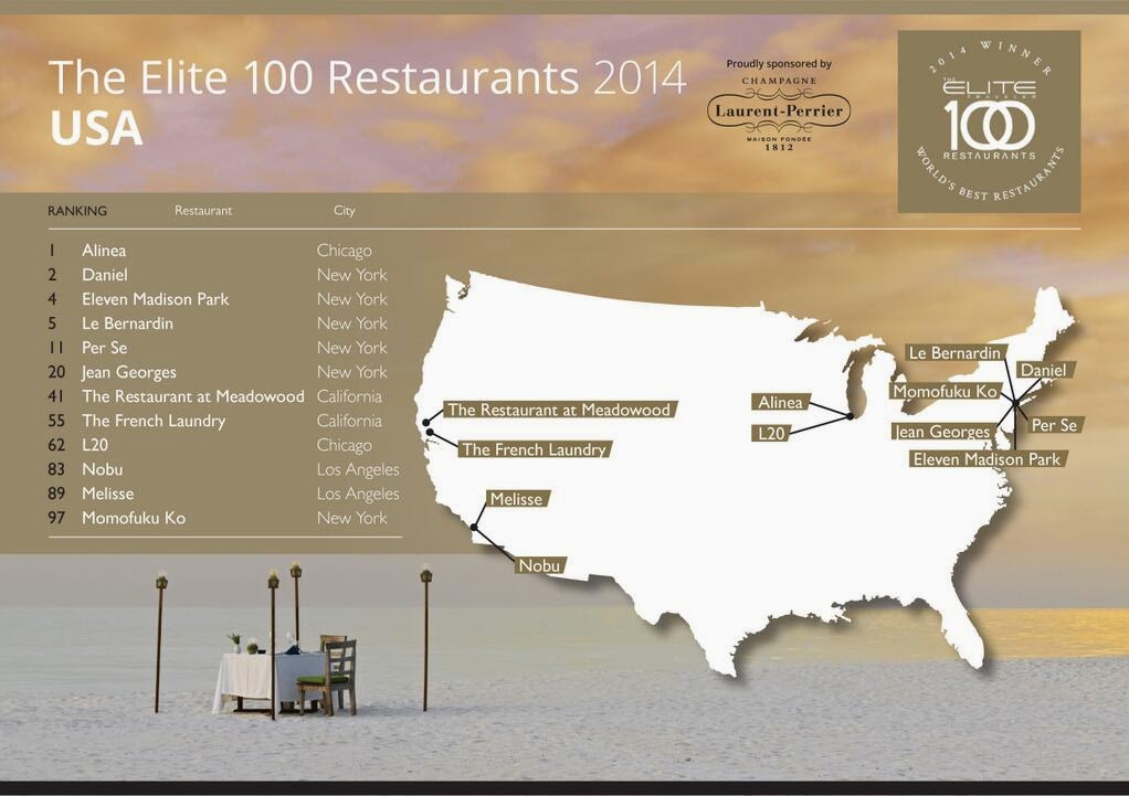 Alinea is still # 1