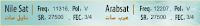 تردد قناة القدس الفضائية يوليو 2013 لمشاهدة مظاهرات رابعة العدوية مباشر