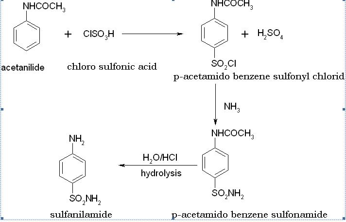 synthesis of p nitro acetanilide In this experiment series, p-nitroaniline is synthesized by a multi-step sequence as shown in figure 1 synthesis of p-nitroacetanilide nitration of acetanilide.