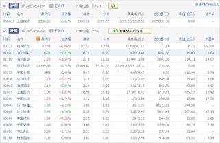 中国株コバンザメ投資ウォッチ銘柄watch20130328