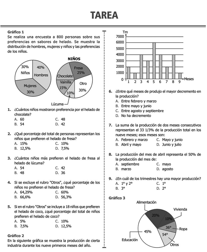 Graficos múltiples en 5 m para opciones binarias