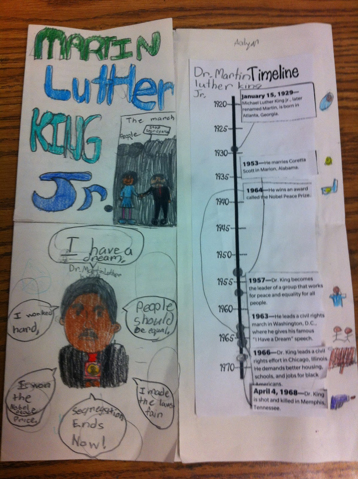 thesis statement on martin luther king
