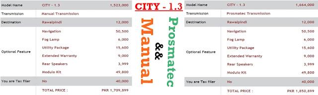 Honda City 1.3
