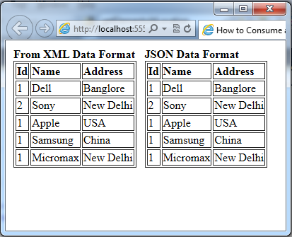Calling WCF Service using jQuery AJAX on Client Side, client side application,jQuery Ajax Calling,