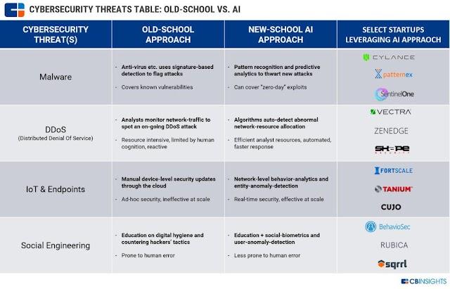 #cybersecurity di sekolah