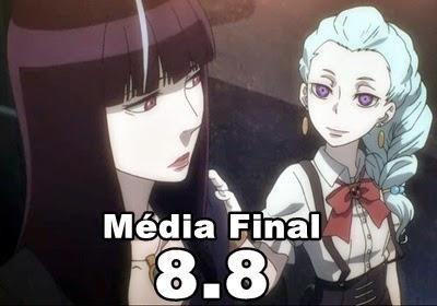 Média Final: 8.8