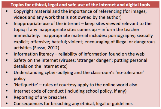 safe legal and ethical use of Teaching students right from wrong in the new actions are made possible with the use of technology several ethical codes dealing with technology use exist.
