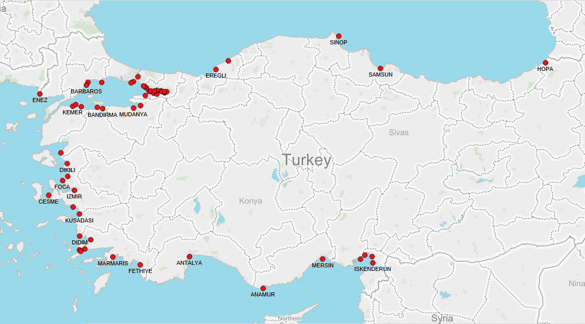 PORTS IN TURKEY