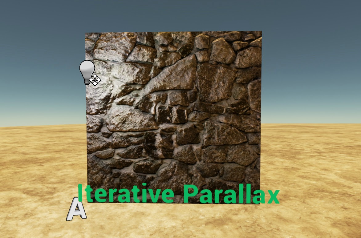 Iterative parallax 1