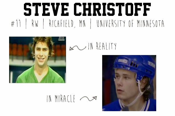 Steve Christoff