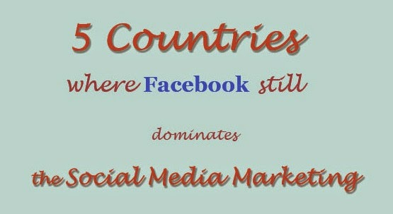 Country wise social media marketing