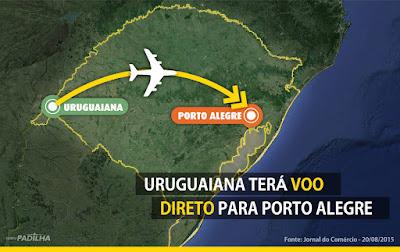 Uruguaiana terá voo direto para Porto Alegre - Eliseu Padilha