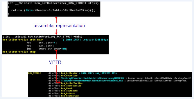 Rc4_GetBufferSizeコード実例:ESETセキュリティブログ