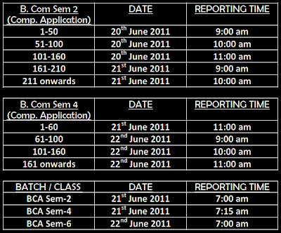 SCHEDULE of FINAL PRACTICAL