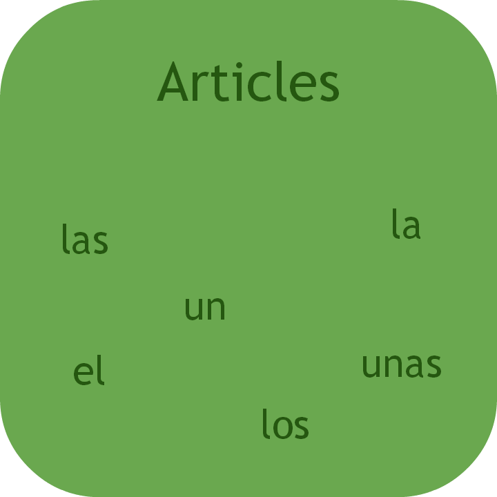 Learn easy Spanish articles. Visit www.soeasyspanish.com