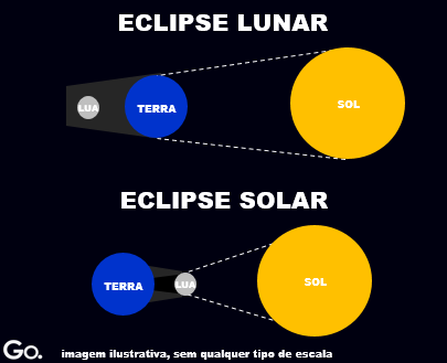 solar and lunar eclipse pdf