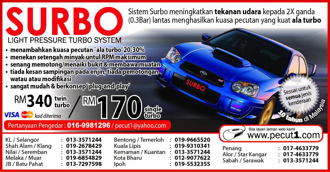 Car+Info+SURBO+!+Works+or+Not+001.jpg