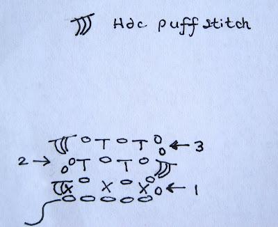 Lexique anglais / français du crochet - Artisanat pour tous