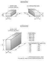 Brick Dimensions1