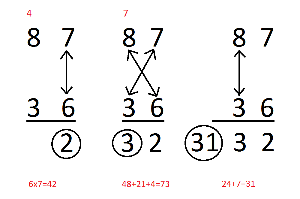 Multiplication 3 Digit By 2 Pictures