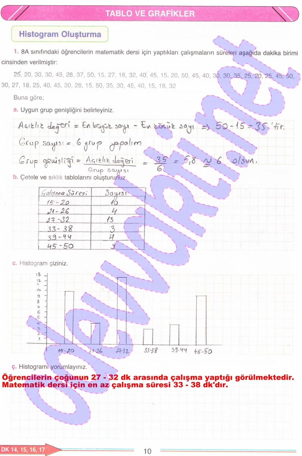 8 Sınıf Matematik çalışma Kitabı Cevapları Can Yayınları