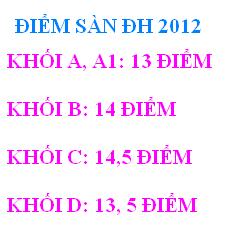 Điểm sàn đại học năm 2012 khối A, B, C, D,điểm sàn ĐH khối A, A1 13,0 điểm; khối B 14,0; khối C 14,5 và khối D 13,5