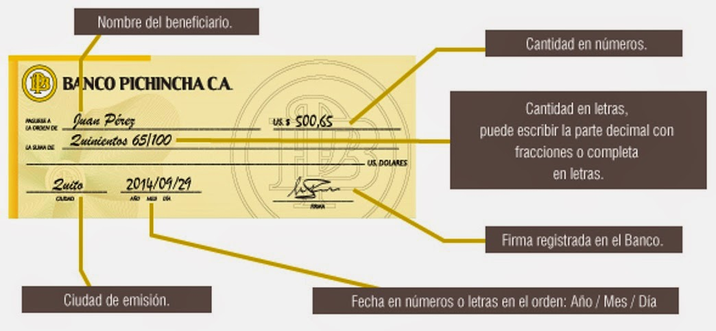 Contabilidad bancaria y seguros 1 8 el cheque aspectos for Numero del banco exterior