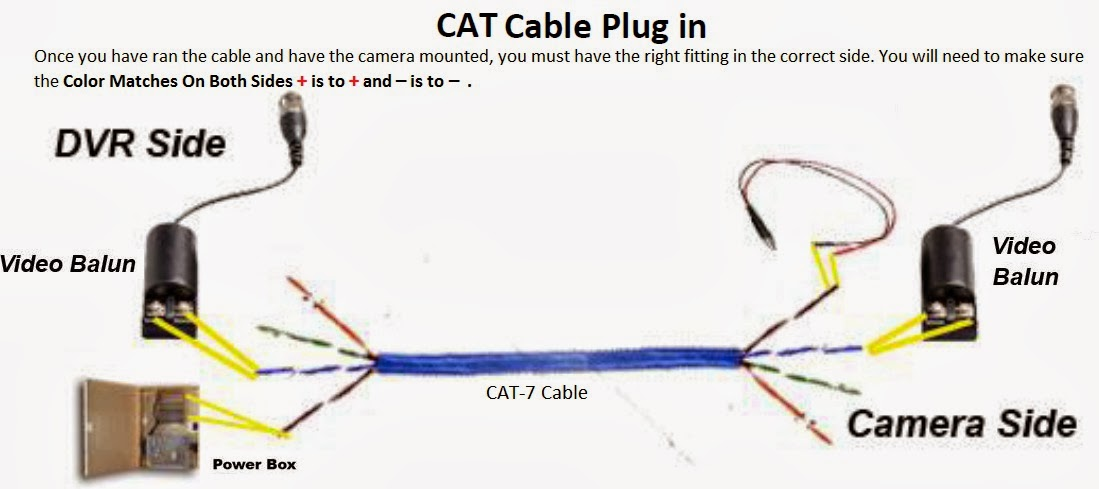 Copper+cable+wiring+from+CAT 5+to+CAT 7 cat5 video balun wiring diagram satellite wiring diagram \u2022 wiring cat 7 wiring diagram at panicattacktreatment.co