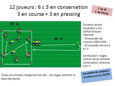 Préparation Athlétique Football: EXERCICE ENDURANCE ...