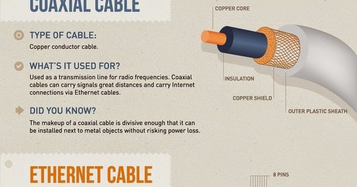 Electrical Engineering World  Comparison Between  Coaxial