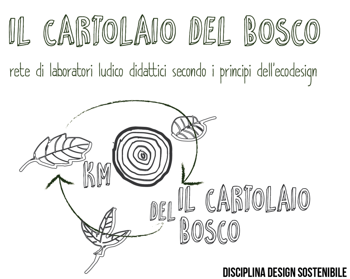 il Cartolaio del Bosco