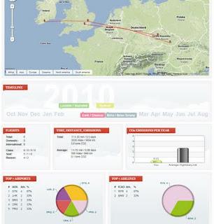 Flightdiary.net - užitečný deník nejen pro frequent flyery
