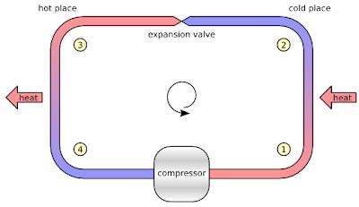 prinsip kerja heat pump