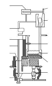 Air Compressor For Boiler