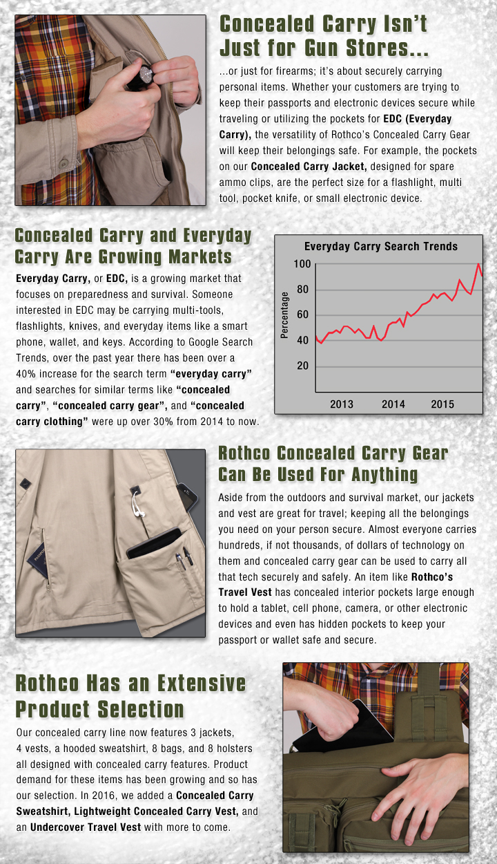 http://www.rothco.com/category/rothco-military-and-tactical-gear/rothco-concealed-carry-gear