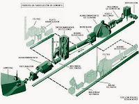 Diagrama de una cementera