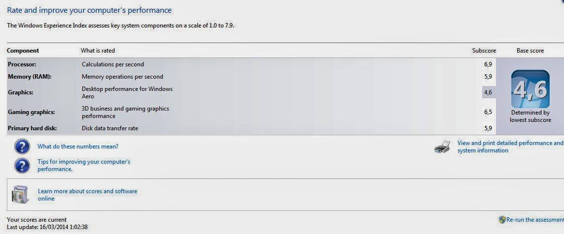 Cara mengetahui Ranking dari komputer Anda