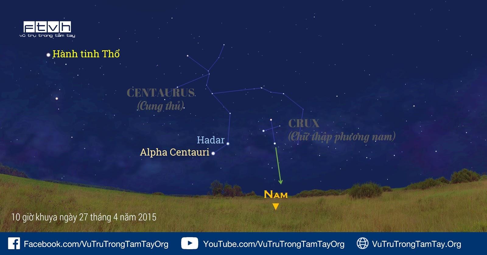 Quan sát chòm sao Thập tự phương nam tối 27/4.