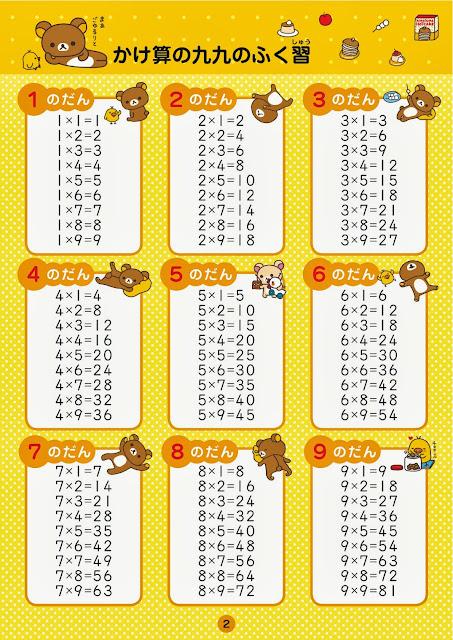 Multiplication Chart To 15 Rilakkuma multiplication table